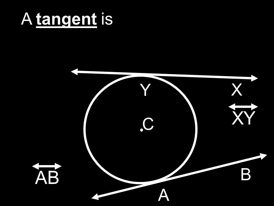 12. Identify all common tangents of the two circles.