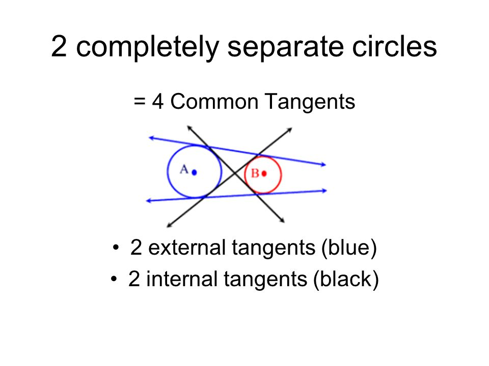 2 completely separate circles = 4 Common Tangents 2 external tangents (blue) 2 internal tangents (black)