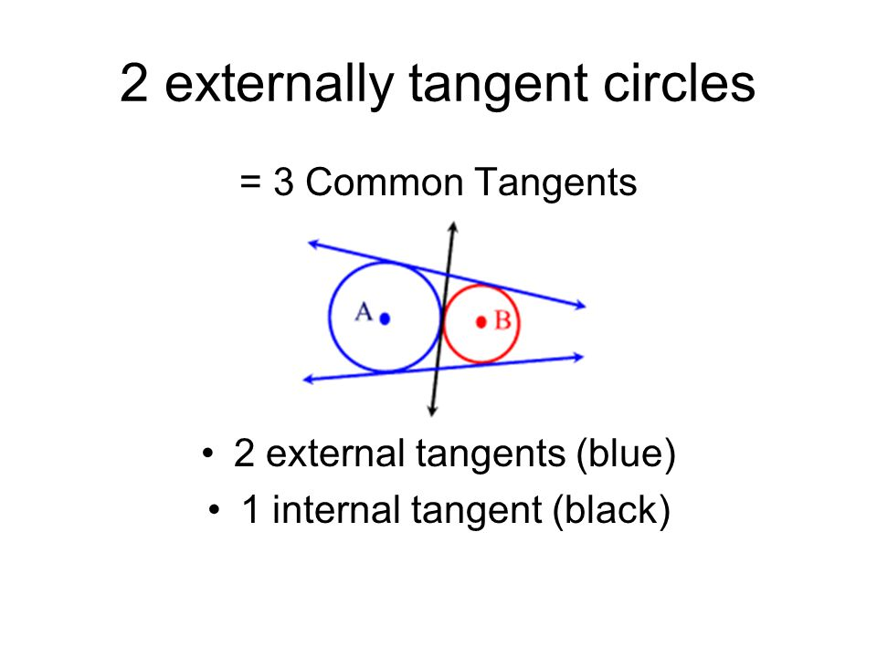 2 externally tangent circles = 3 Common Tangents 2 external tangents (blue) 1 internal tangent (black)
