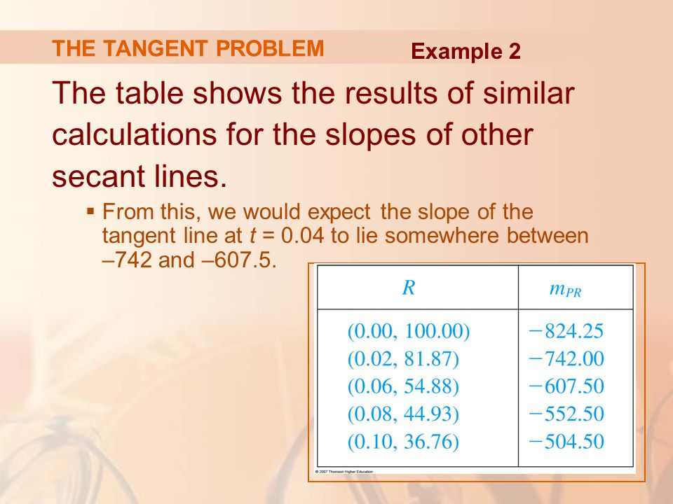 THE TANGENT PROBLEM The table shows the results of similar calculations for the slopes of other secant lines.