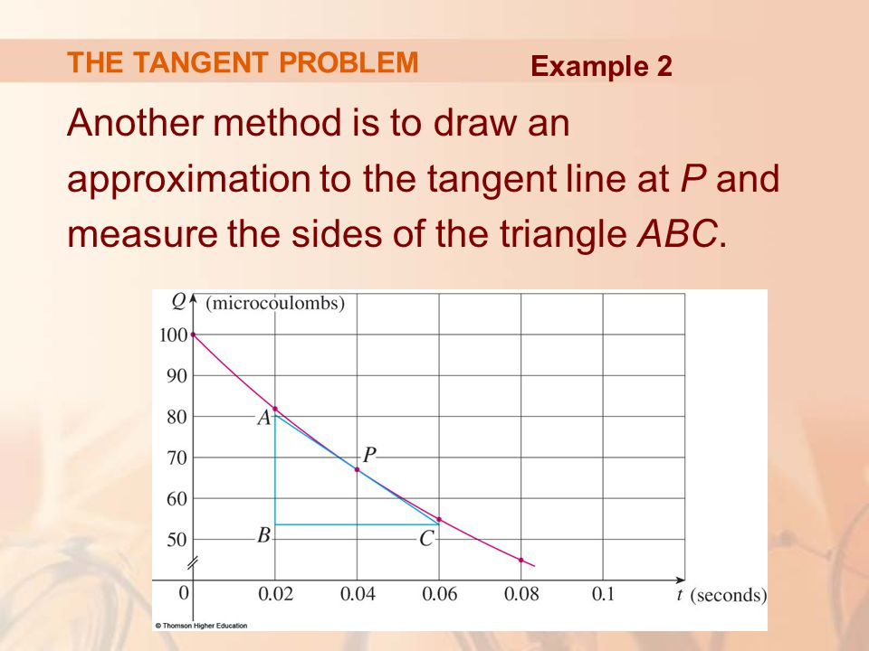 THE TANGENT PROBLEM Another method is to draw an approximation to the tangent line at P and measure the sides of the triangle ABC.