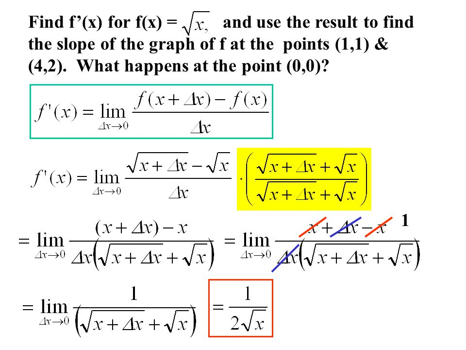 Find f'(x) for f(x) = and use the result to find the slope of the graph of f at the points (1,1) & (4,2).