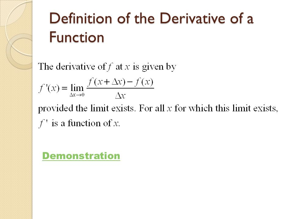 Definition of the Derivative of a Function Demonstration