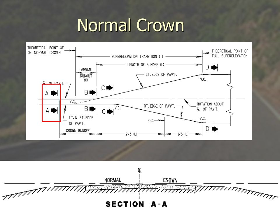 Question: Is there more on Vertical Alignment in the Wisconsin Manual? 2A-1 p. 235 (276 pdf)