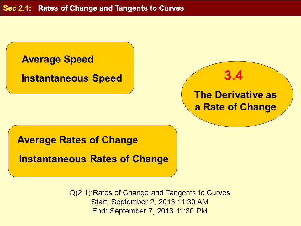 Average Speed Instantaneous Speed Average Rates of Change Instantaneous Rates of Change The Derivative as a Rate of Change 3.4 Sec 2.1: Rates of Change and Tangents to Curves Q(2.1):Rates of Change and Tangents to Curves Start: September 2, 2013 11:30 AM End: September 7, 2013 11:30 PM