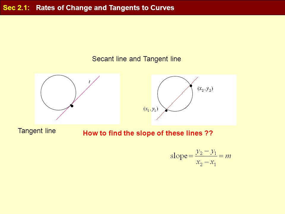 Secant line and Tangent line How to find the slope of these lines ?? Tangent line Sec 2.1: Rates of Change and Tangents to Curves