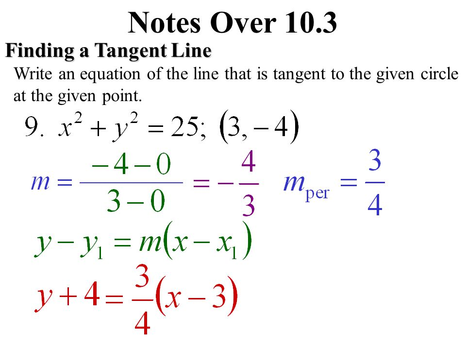 Notes Over 10.3 Writing an Equation of a Circle Write the standard form of the equation of the circle that passes through the given point and whose center is the origin.