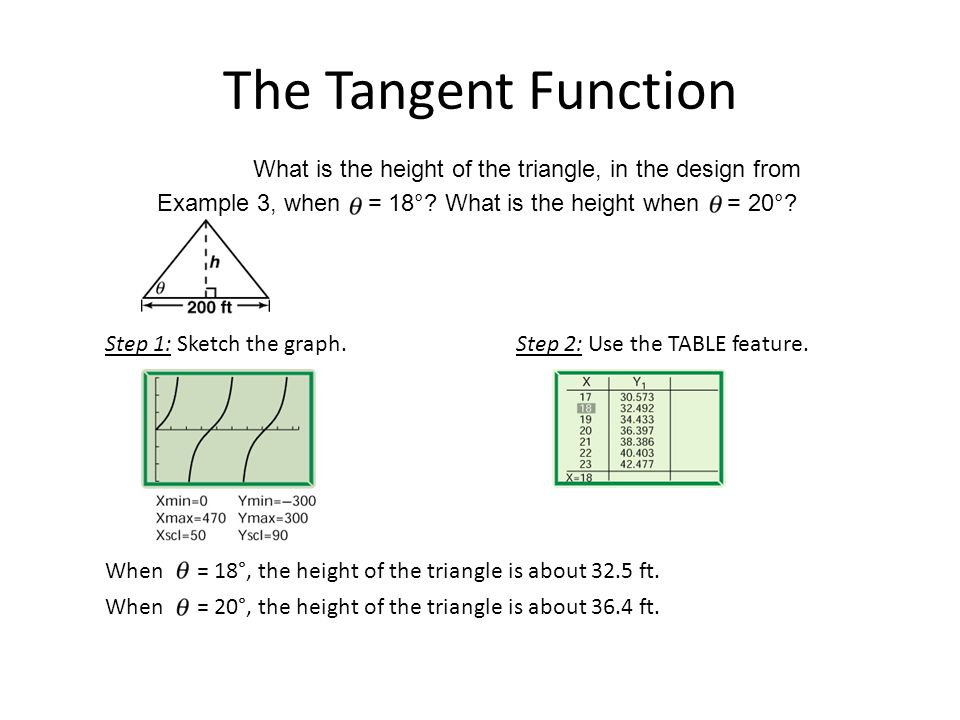 The Tangent Function What is the height of the triangle, in the design from Example 3, when = 18°.