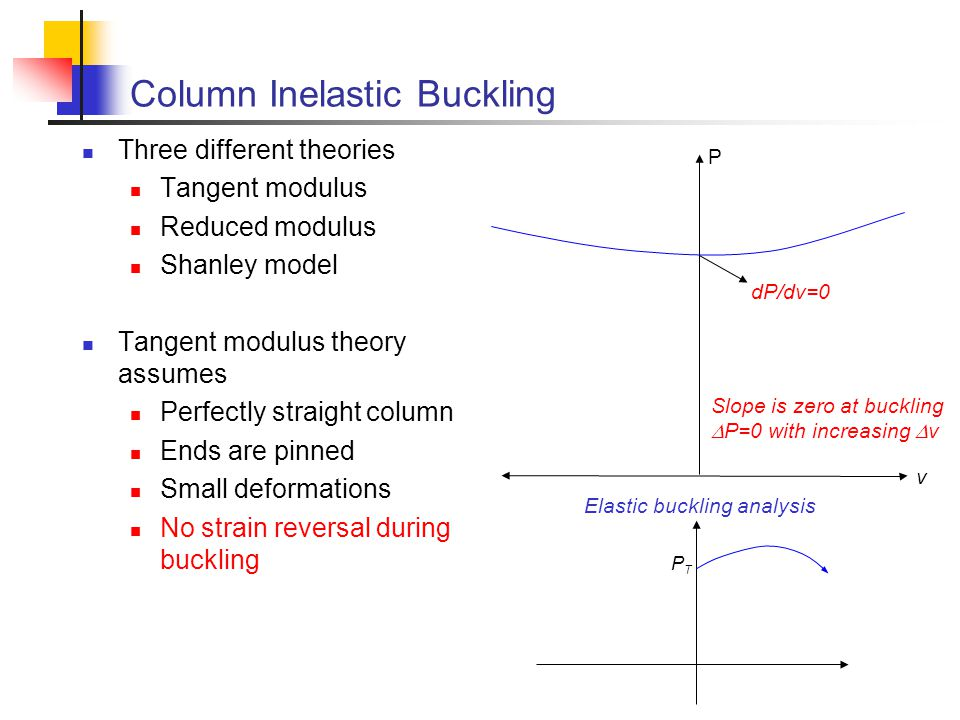 Column Inelastic Buckling Three different theories Tangent modulus Reduced modulus Shanley model Tangent modulus theory assumes Perfectly straight col