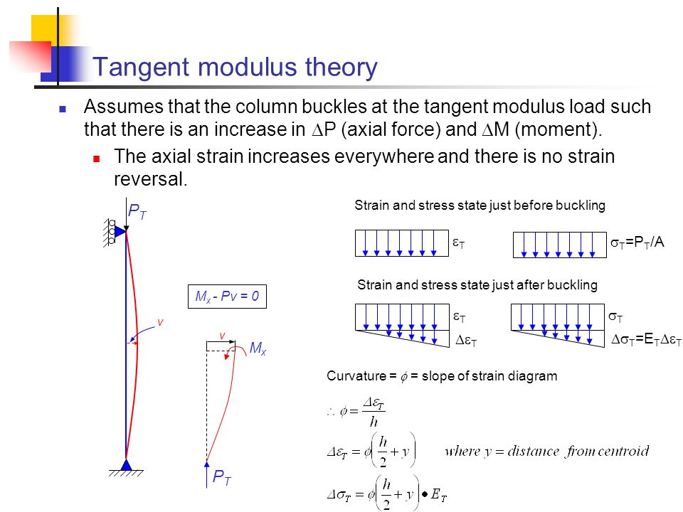 Tangent modulus theory Assumes that the column buckles at the tangent modulus load such that there is an increase in  P (axial force) and  M (moment