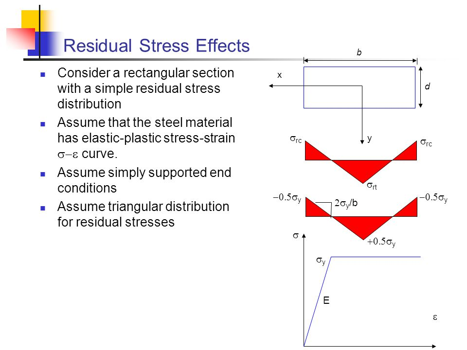 Residual Stress Effects Consider a rectangular section with a simple residual stress distribution Assume that the steel material has elastic-plastic s