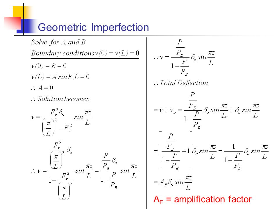 Geometric Imperfection A F = amplification factor