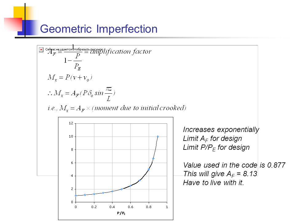 Geometric Imperfection Increases exponentially Limit A F for design Limit P/P E for design Value used in the code is 0.877 This will give A F = 8.13 H