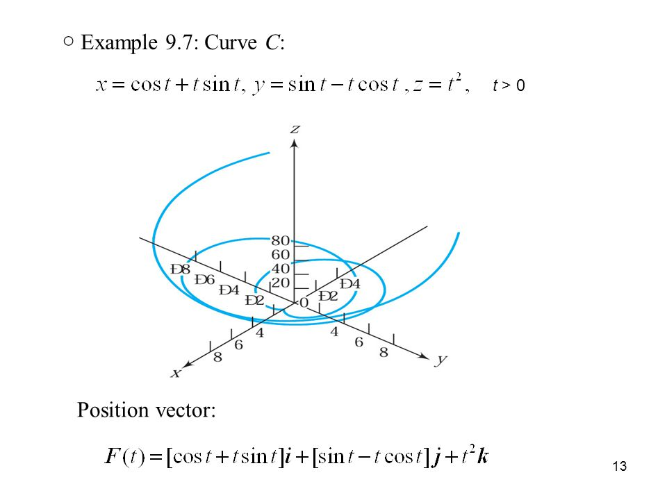 13 ○ Example 9.7: Curve C: t > 0 Position vector: