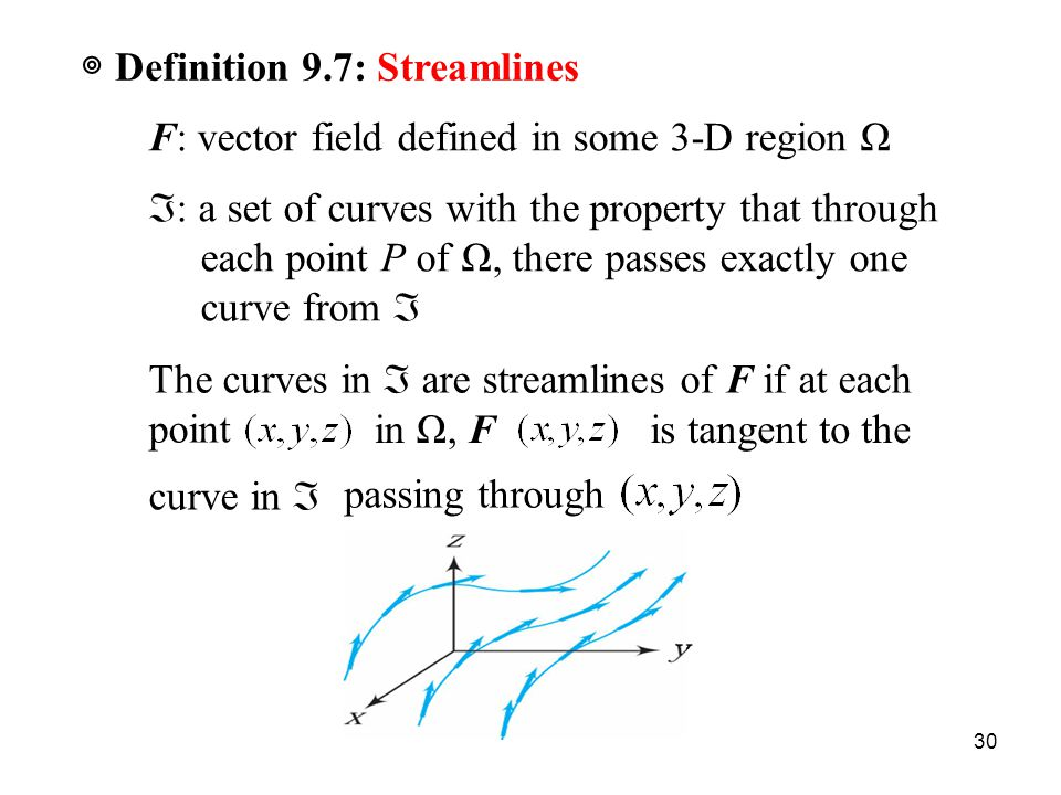 30 ◎ Definition 9.7: Streamlines F: vector field defined in some 3-D region Ω  : a set of curves with the property that through each point P of Ω, there passes exactly one curve from  The curves in  are streamlines of F if at each point in Ω, F curve in  passing through is tangent to the