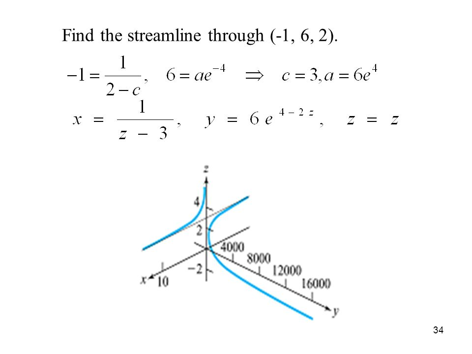 34 Find the streamline through (-1, 6, 2).