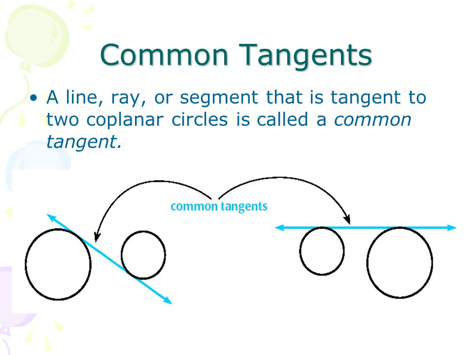 Common Tangents A line, ray, or segment that is tangent to two coplanar circles is called a common tangent.