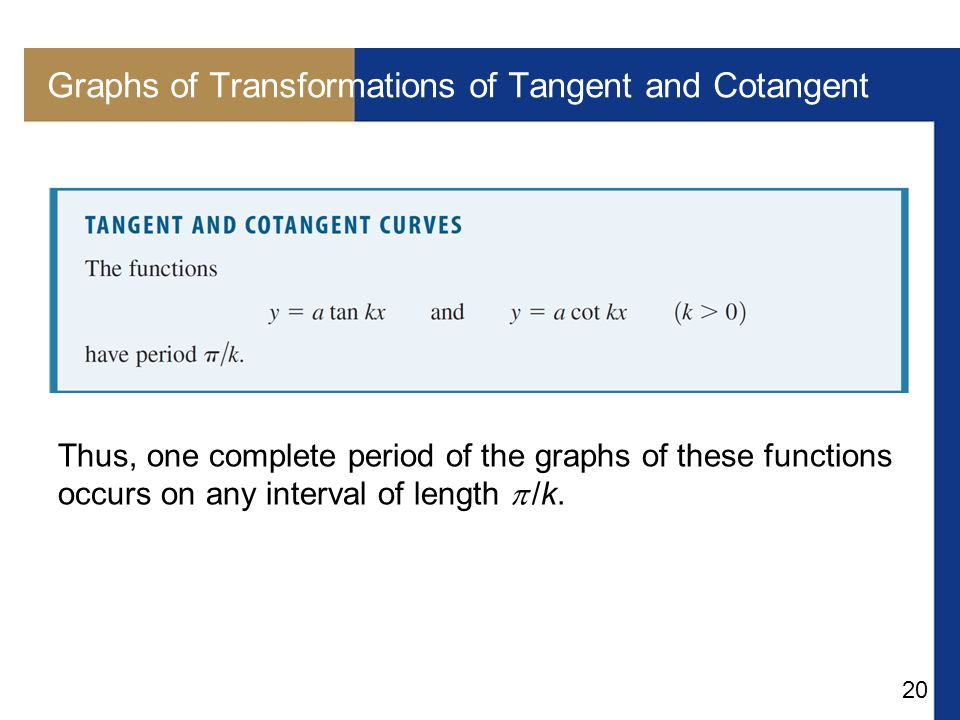 20 Graphs of Transformations of Tangent and Cotangent Thus, one complete period of the graphs of these functions occurs on any interval of length  /k