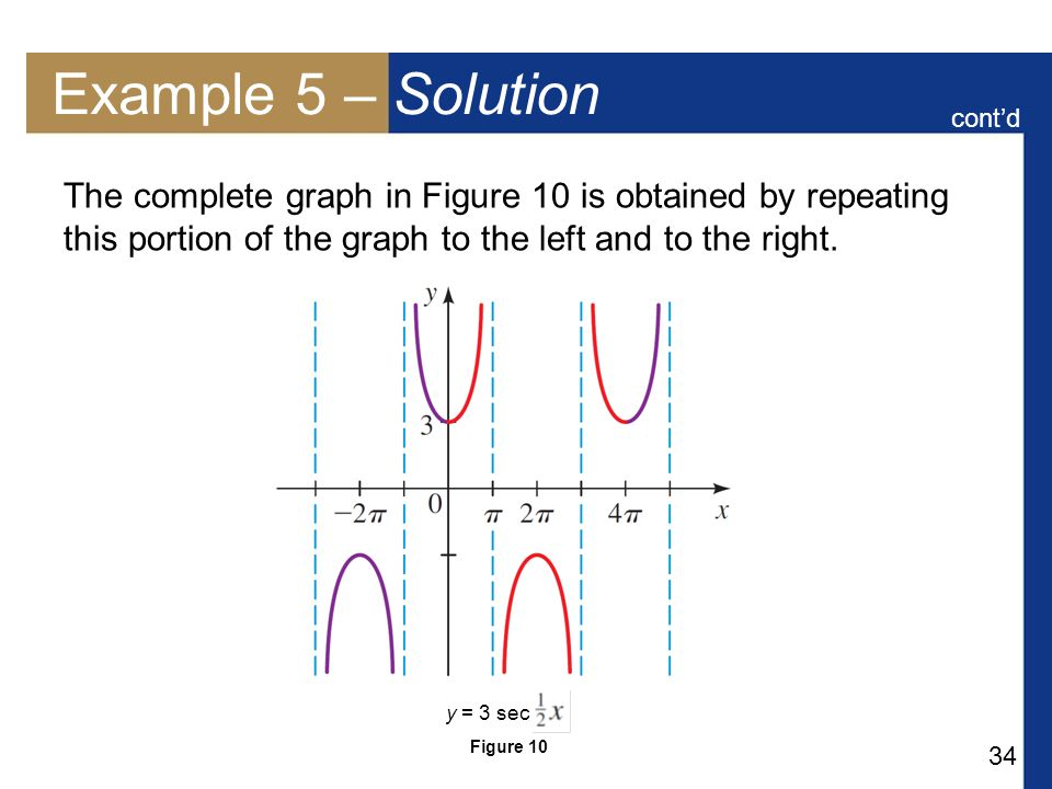 34 Example 5 – Solution The complete graph in Figure 10 is obtained by repeating this portion of the graph to the left and to the right. Figure 10 y =