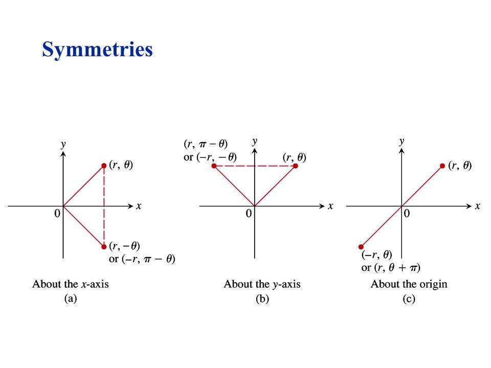 Figure 9.40(a-c). Symmetries