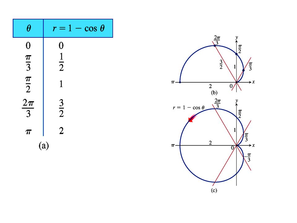 Figure 9.41(c).