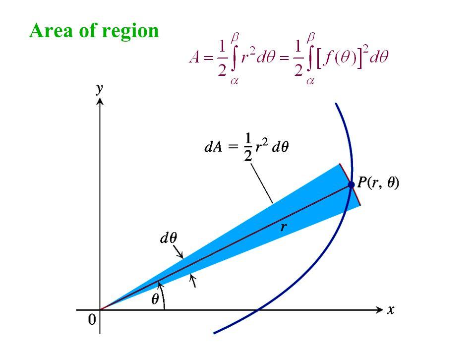 Figure 9.49. Area of region