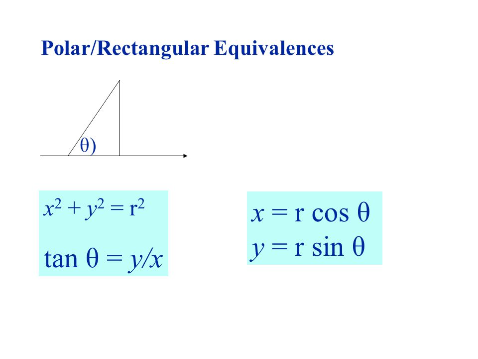 Polar/Rectangular Equivalences x 2 + y 2 = r 2 tan θ = y/x x = r cos θ y = r sin θ θ)