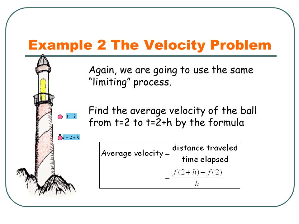 "Example 2 The Velocity Problem Again, we are going to use the same ""limiting"" process. Find the average velocity of the ball from t=2 to t=2+h by the"