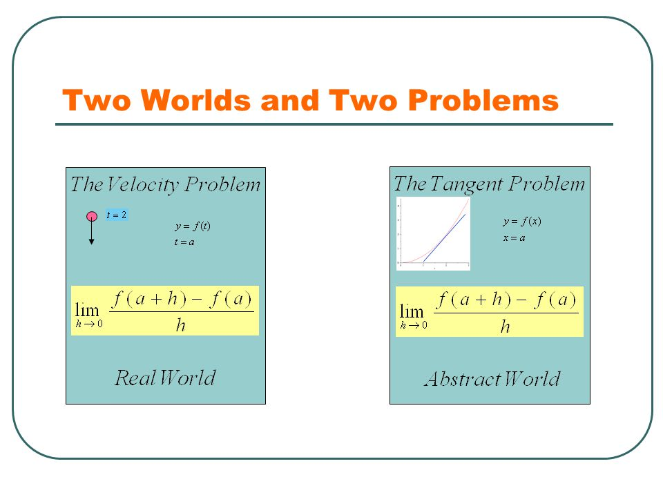 Two Worlds and Two Problems