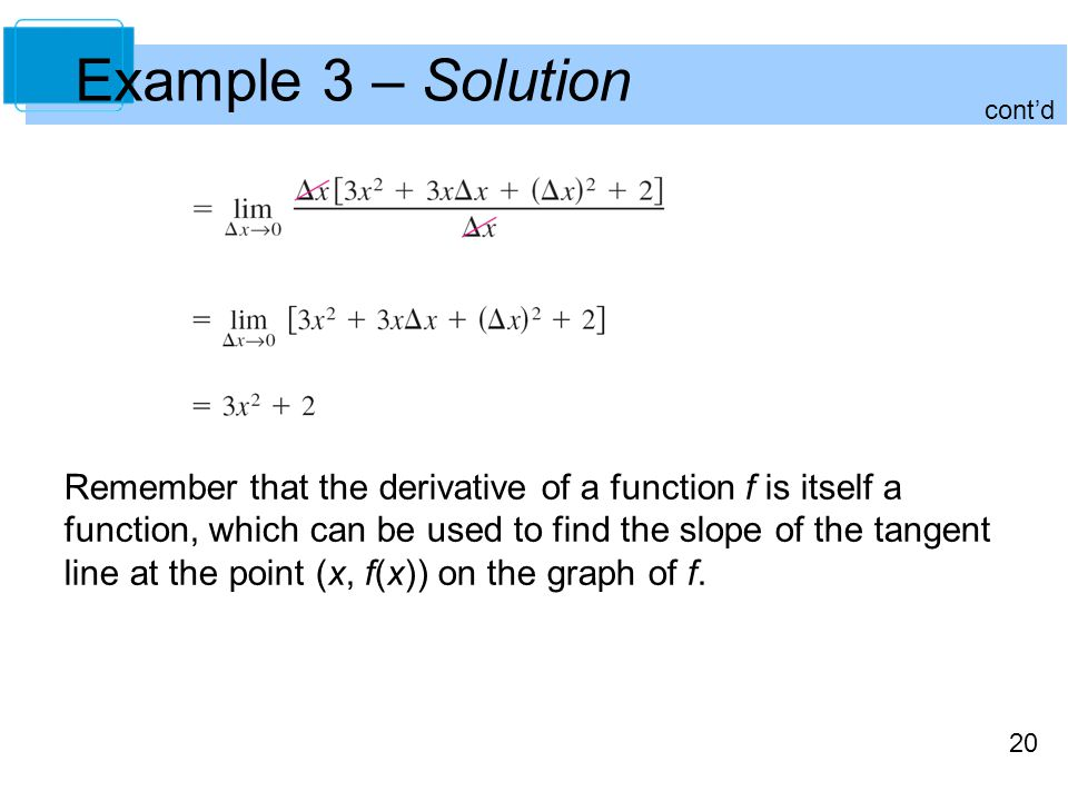 20 Example 3 – Solution Remember that the derivative of a function f is itself a function, which can be used to find the slope of the tangent line at the point (x, f(x)) on the graph of f.