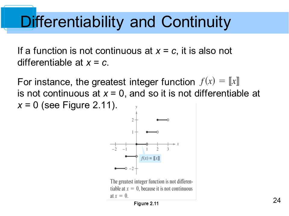 24 Figure 2.11 Differentiability and Continuity If a function is not continuous at x = c, it is also not differentiable at x = c.