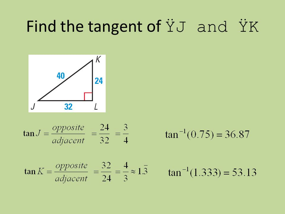 Find the tangent of ŸJ and ŸK