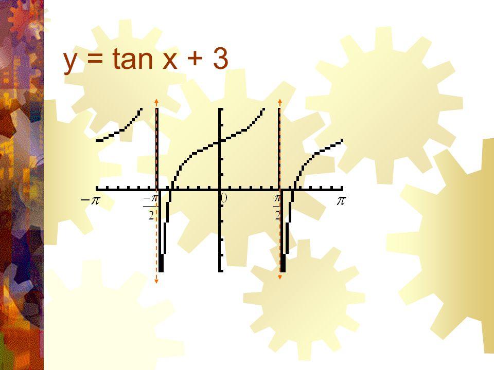 y = tan x + 3