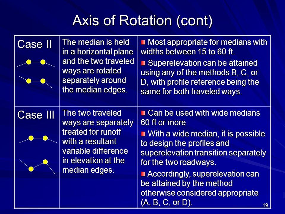 Xm antenna types ppt presentation