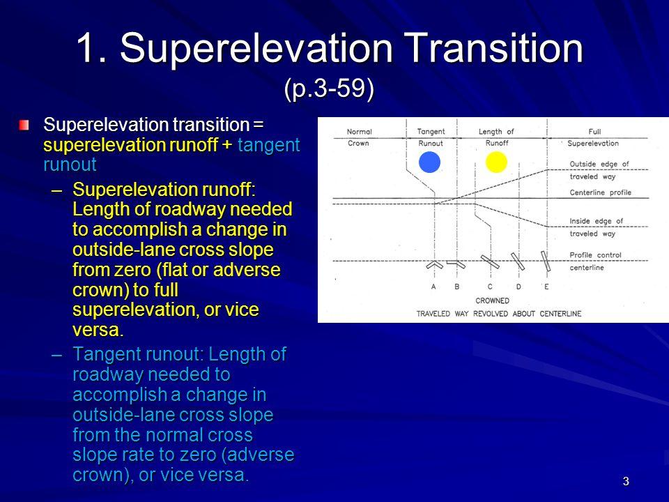 3 1. Superelevation Transition (p.3-59) Superelevation transition = superelevation runoff + tangent runout –Superelevation runoff: Length of roadway n