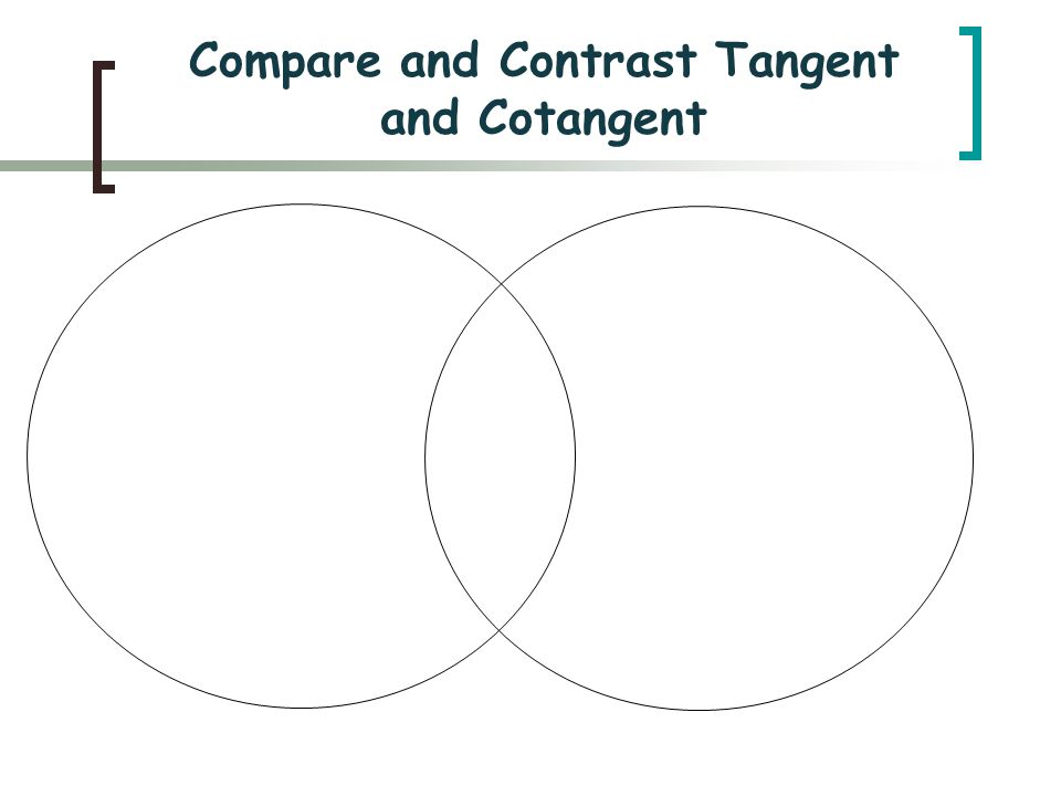 Compare and Contrast Tangent and Cotangent