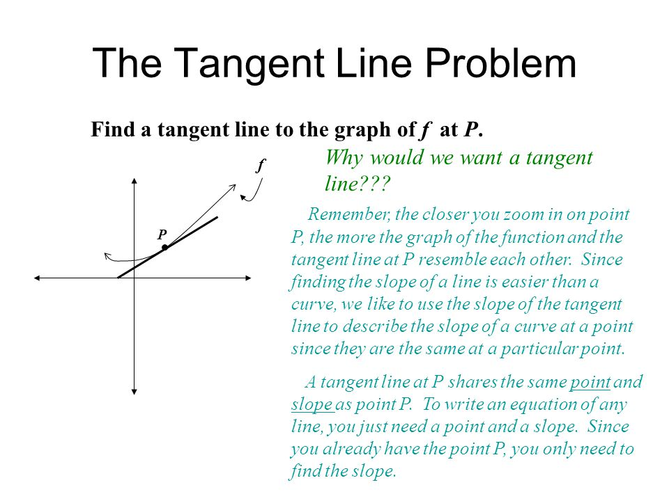 Definition of a Tangent Let Δx shrink from the left
