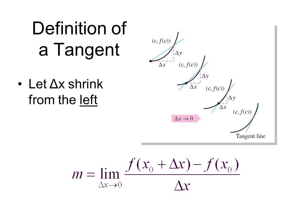 Theorem 2.1 Differentiability Implies Continiuty