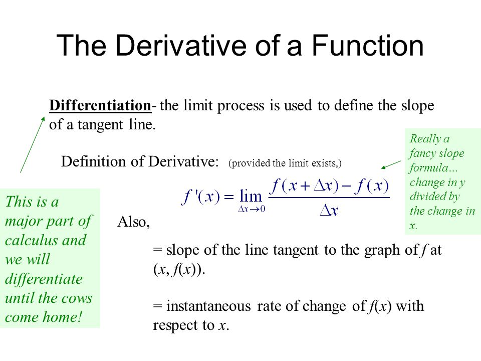 Where a Function is Not Differentiable: 2)A function f (x) is not differentiable at a point x = a, if there is a vertical tangent at a.
