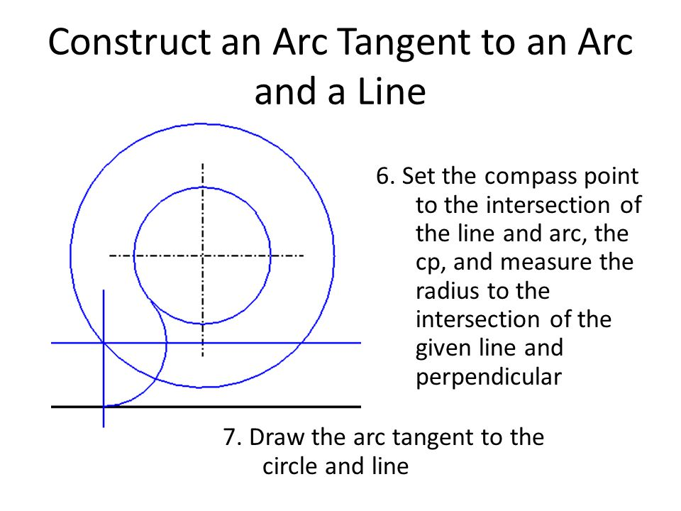 Construct an Arc Tangent to an Arc and a Line 6. Set the compass point to the intersection of the line and arc, the cp, and measure the radius to the