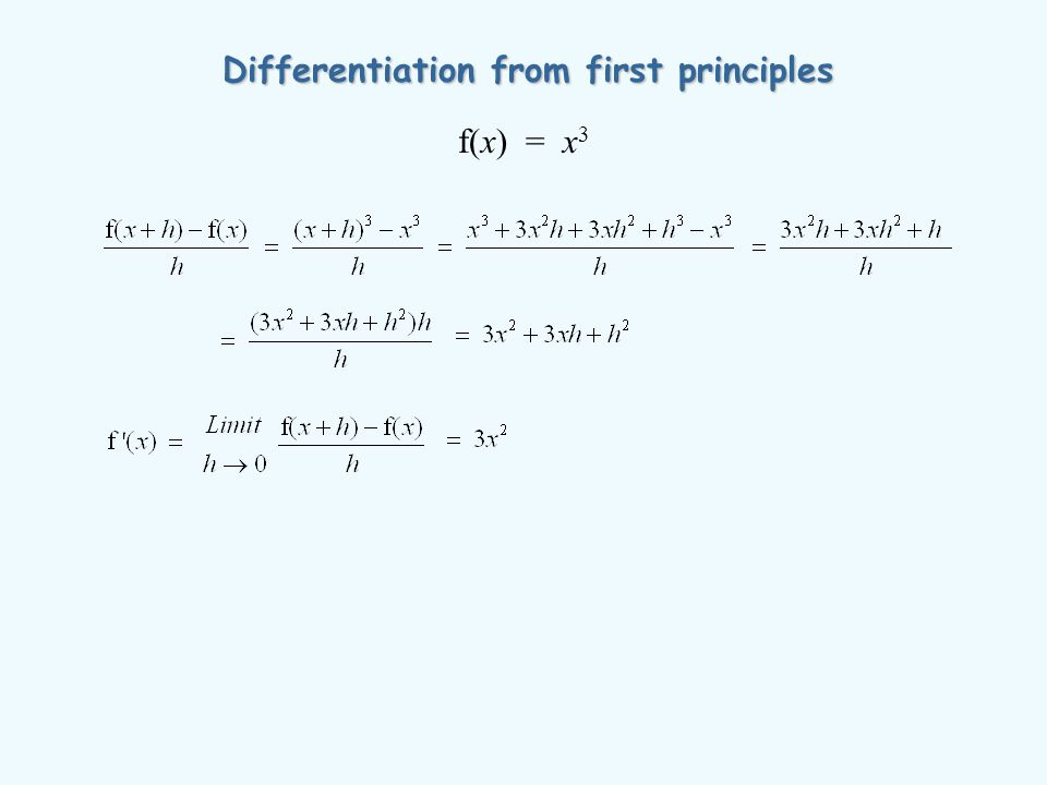Differentiation from first principles f(x) = x 3