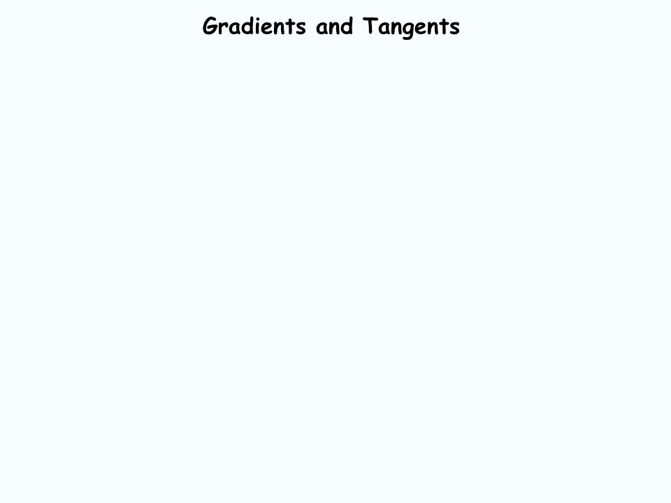 Find the coordinates of the points on the curves with the gradients given where the gradient is -2 1.