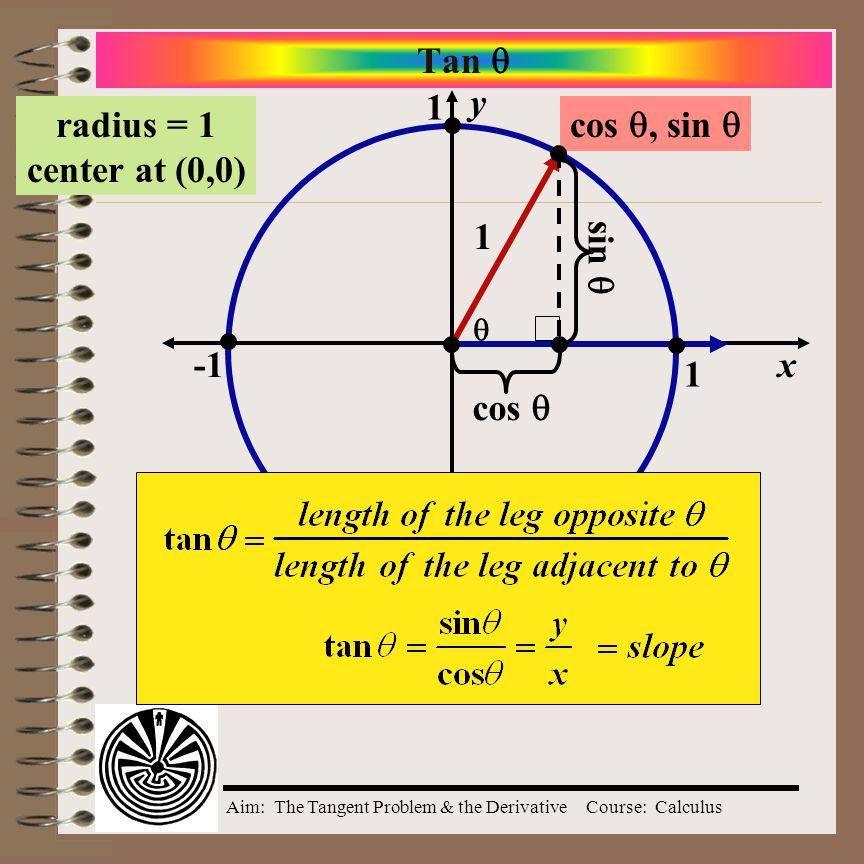 Aim: The Tangent Problem & the DerivativeCourse: Calculus Tangents & Secants A tangent to a circle is a line in the plane of the circle that intersects the circle in exactly one point.