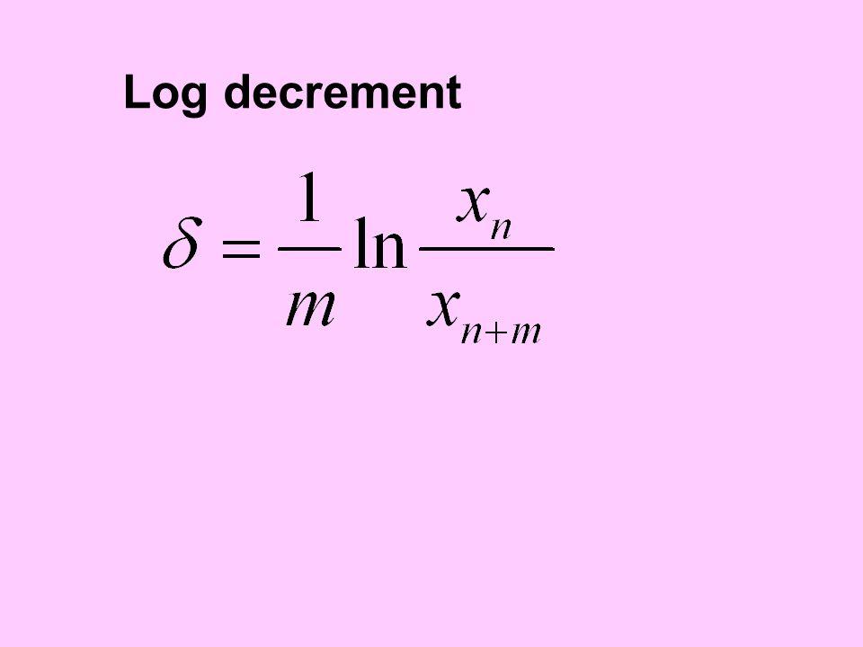 Log decrement