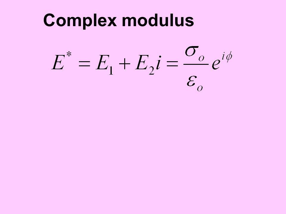Complex modulus