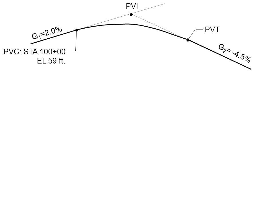 G 1 =2.0% G 2 = -4.5% PVI PVT PVC: STA 100+00 EL 59 ft.