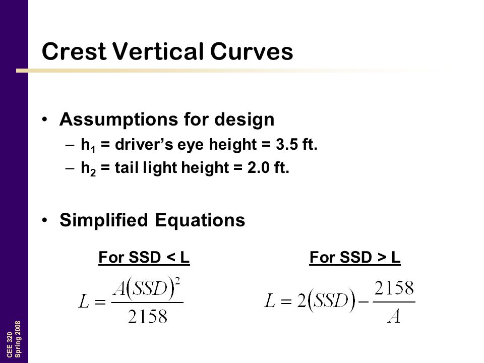 CEE 320 Spring 2008 Crest Vertical Curves Assumptions for design –h 1 = driver's eye height = 3.5 ft.