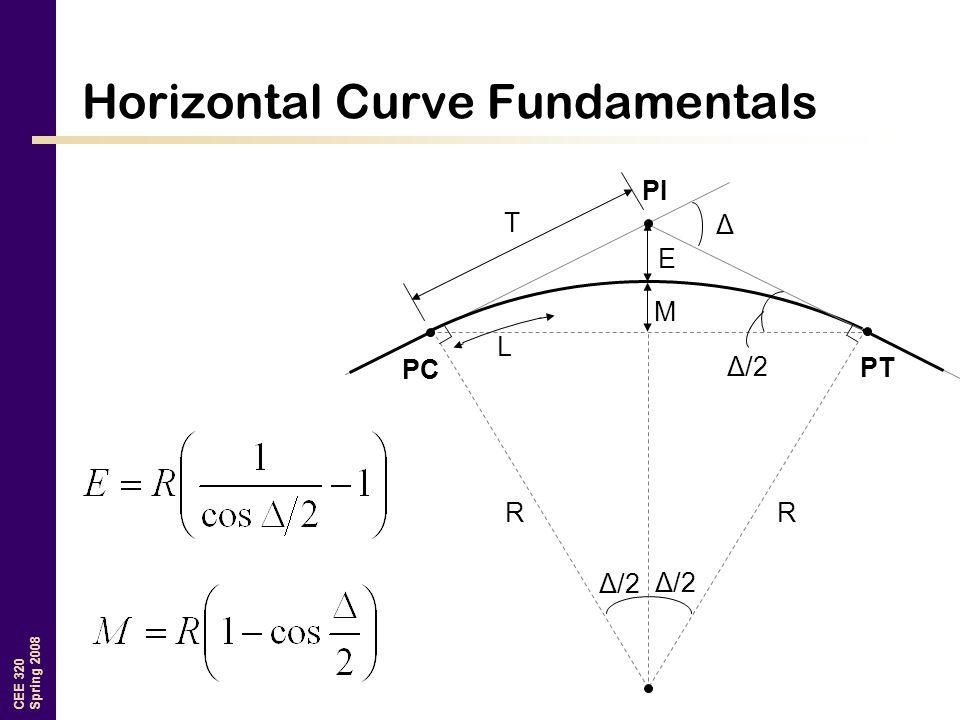 CEE 320 Spring 2008 Horizontal Curve Fundamentals R T PC PT PI M E R Δ Δ/2 L