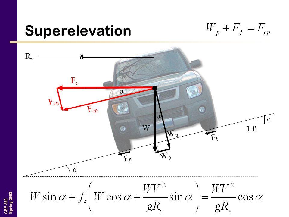 CEE 320 Spring 2008 Superelevation α α F cp F cn WpWp WnWn FfFf FfFf α FcFc W 1 ft e ≈ RvRv