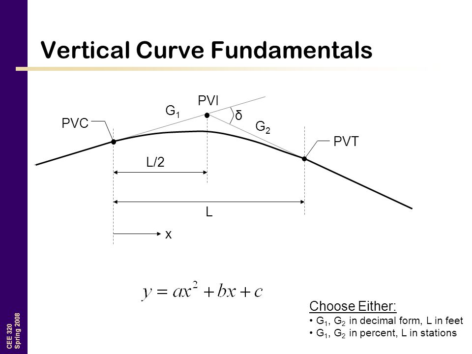 CEE 320 Spring 2008 Vertical Curve Fundamentals G1G1 G2G2 PVI PVT PVC L L/2 δ x Choose Either: G 1, G 2 in decimal form, L in feet G 1, G 2 in percent, L in stations